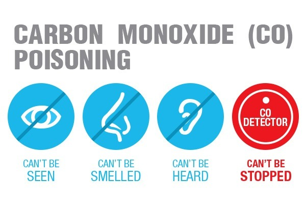 Carbon Monoxide Poisoning: No Warnings
